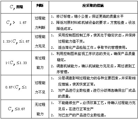 qq华夏天赋计算公式_cpk公式 - www.feixinqi.com