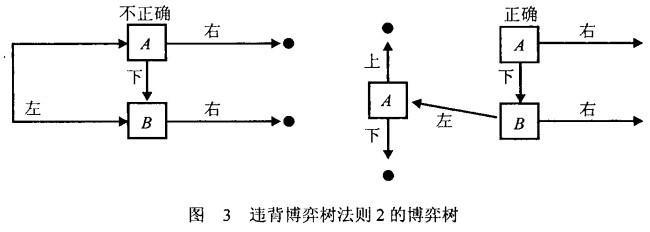 电路 电路图 电子 原理图 650_232