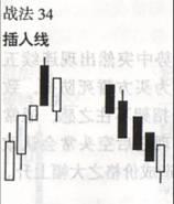 经典实战78法(图解) - wuyonghua1999 - 一休的博客