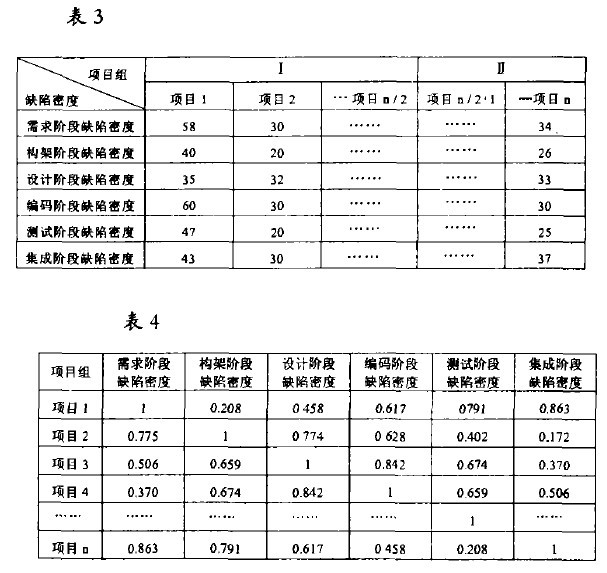 Image:矩阵数据分析法案例.jpg