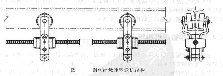 钢丝绳悬挂输送机结构