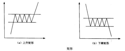 Image:矩形.jpg