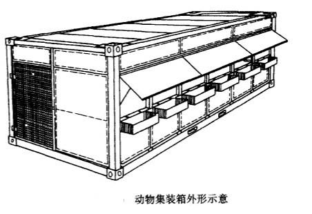 Image:动物集装箱.jpg
