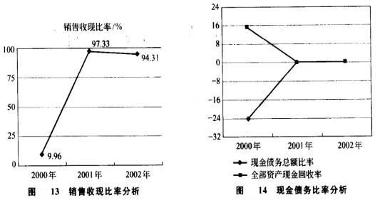 Image:图13图14.jpg