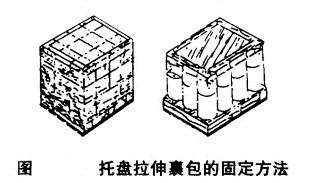 托盘拉伸裹包的固定方法