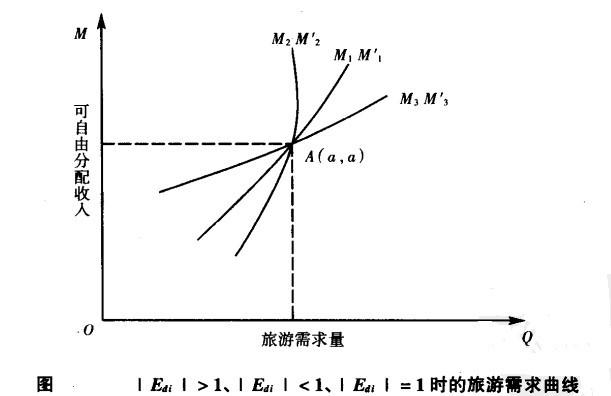 三阶魔方公式图解 圆柱体的表面积公式 需求收入弹性公式图片