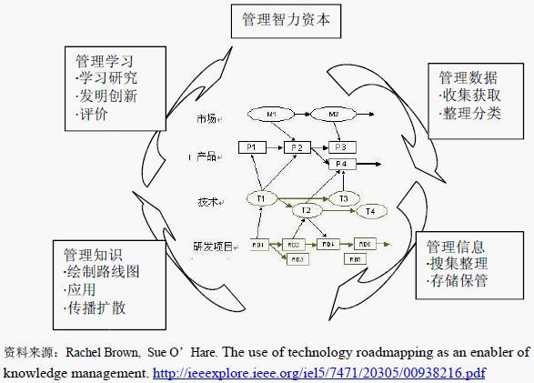 电路 电路图 电子 设计 素材 原理图 587_421