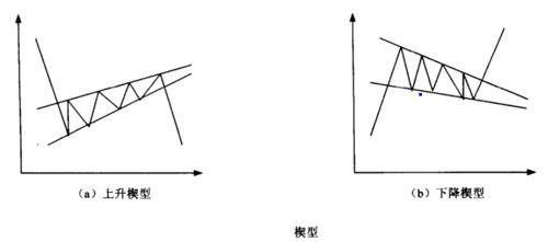 Image:楔型.jpg