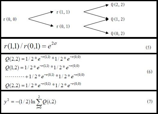 Image:图三:利用状态价格递推利率二叉树.jpg