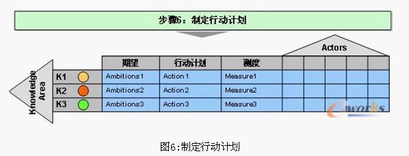 Image:制定行动计划.jpg