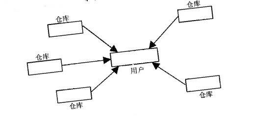 Image:仓库布局三.jpg