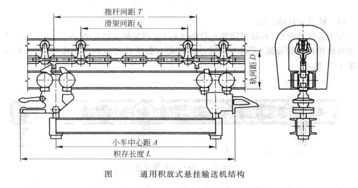 通用积放式悬挂输送机结构