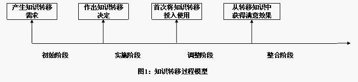Image:转移2.jpg