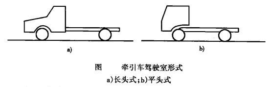 集装箱牵引车