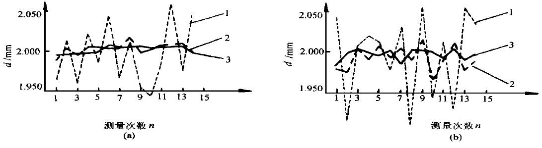 电路 电路图 电子 设计图 原理图 1091_299