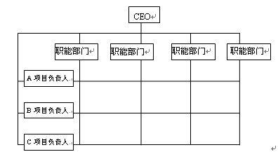 组织扁平化_组织扁平化 - MBA智库百科