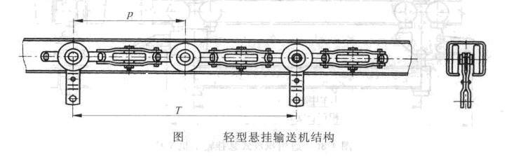 轻型悬挂输送机结构