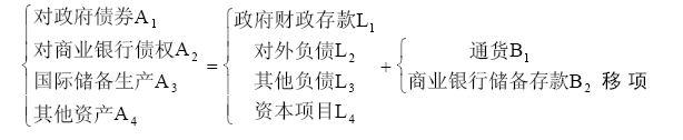 基础货币一般方程式