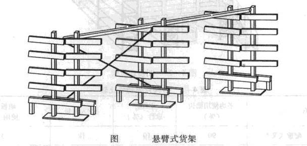 悬臂式货架