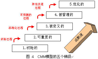 Image:CMM.jpg