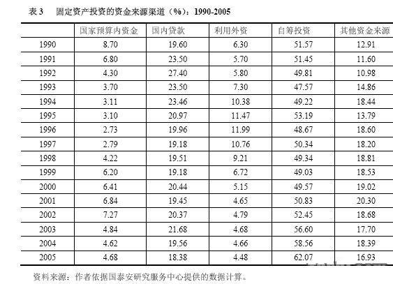 产品gdp_汶川地震重灾区十年经济发展报告 GDP十年翻3倍