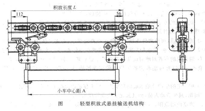 轻型积放式悬挂输送机结构