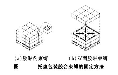托盘包装胶合束缚的固定方法