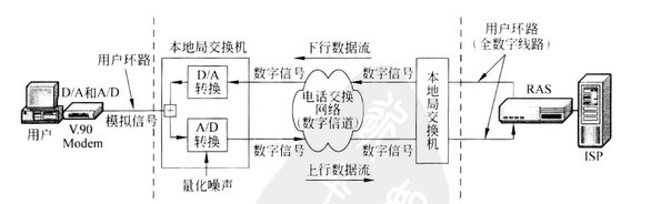 image:调制解调器连接网络.jpg