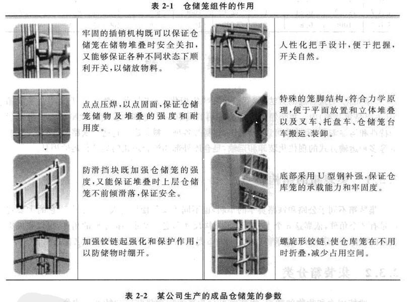 仓储笼组件的作用