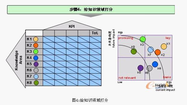 Image:给知识领域打分.jpg