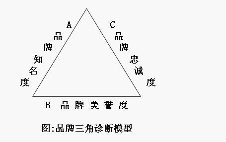 Image:品牌三角1.jpg