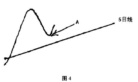 Image:追跌买入法4.jpg