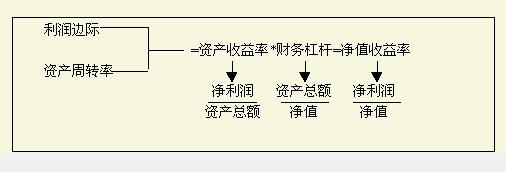 Image:财务分析.jpg