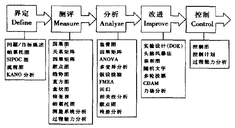 Image:管理工具.jpg