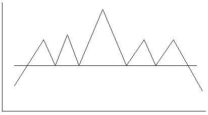 Image:一头多肩式图1.jpg
