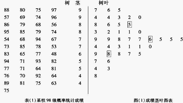 %E8%8C%8E%E5%8F%B6%E5%9B%BE%E7%9A%84%E4%