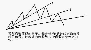 Image:0000.jpg