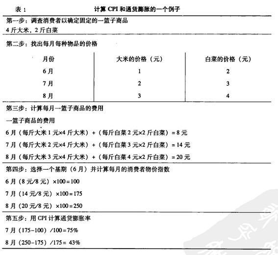 計算 cpi CPR indexはインスリン導入の判断指標として有用:日経メディカル