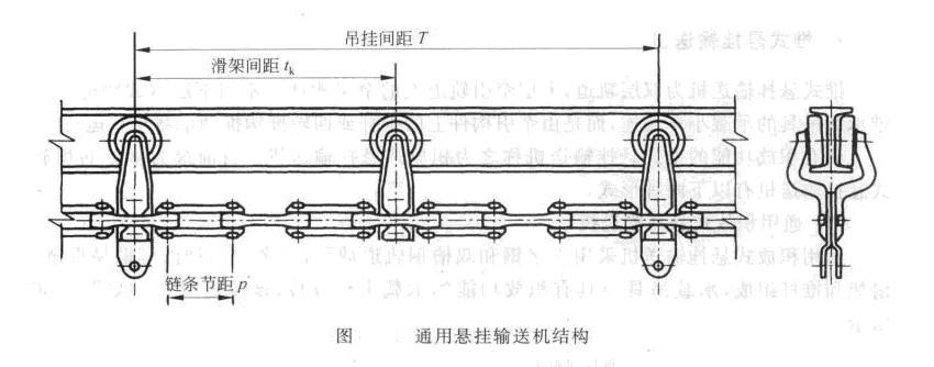 通用悬挂输送机结构