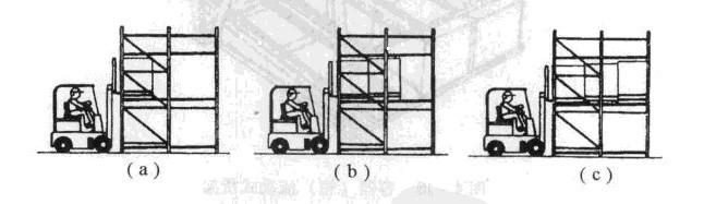 后推式货架的作业方式