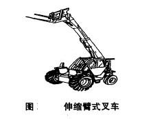 内燃叉车—伸缩臂式叉车