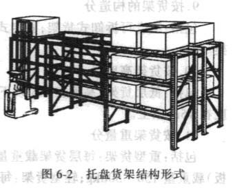 托盘货架结构形式