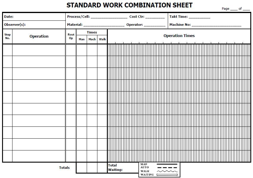 figure 3 example of leader standard work template
