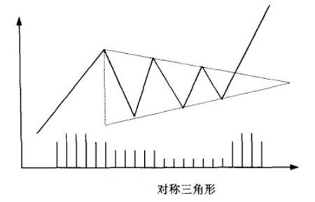 Image:对称三角形.jpg