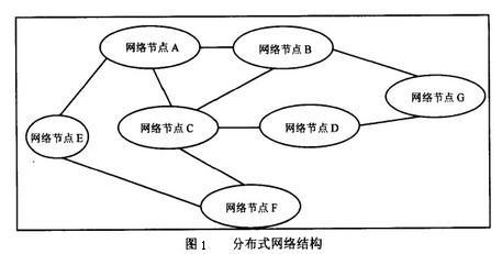 分散式網路結構 - MBA智库百科