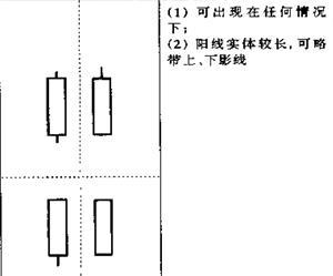 Image:大阳线.jpg