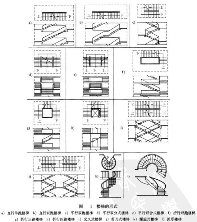 Image:楼梯的形式.jpg