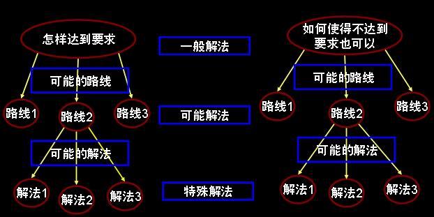 说明:邱晓辉是如何酿成俞静,然后又变回邱晓辉的