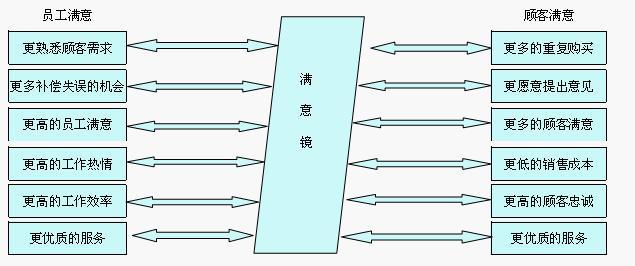 Image:满意镜.jpg