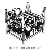 架放式集装架(三)